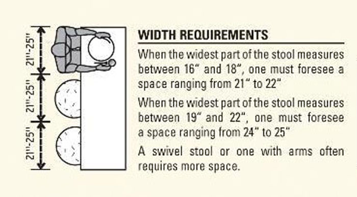 Bar Stool Buying Guide From Manufacturer
